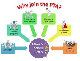 Why join PTA.png